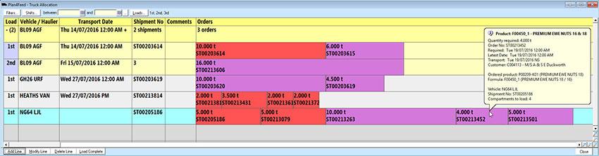 Plan4Feed-Truck-allocation-850